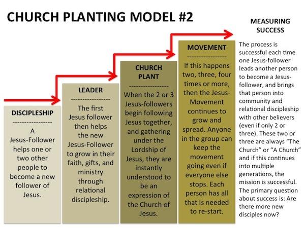 Church_Plant_2