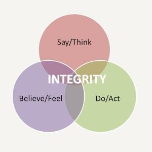 integrity_3circles