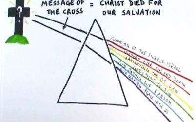 Wisdom of the Prism