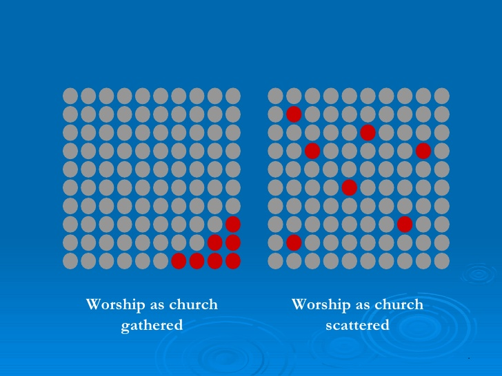 Gathered and Scattered: The Missing Element in our Ecclesiology?